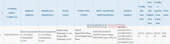 샤오미 - 홍미7 시리즈로 추정되는 M1901F7E/T/C, 중국 3C 인증 통과