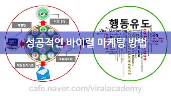 성공적인 바이럴 마케팅 진행 방법