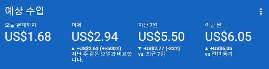 구글 애드센스 최적화의 힘! 수익공개