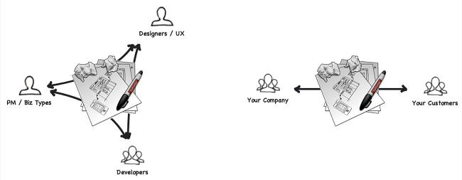 웹기획을 도와주는 툴 - Balsamiq Mockups For Desktop