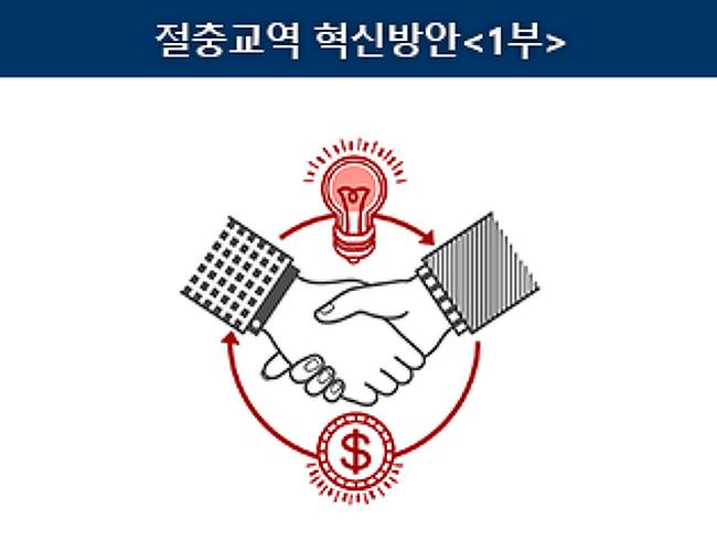 방위산업 육성과 일자리 창출을 위해! 절충교역 혁신 방안은?(1부)