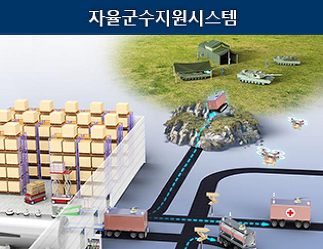 군을 강하게 하는 보급의 혁신! '자율군수지원시스템'