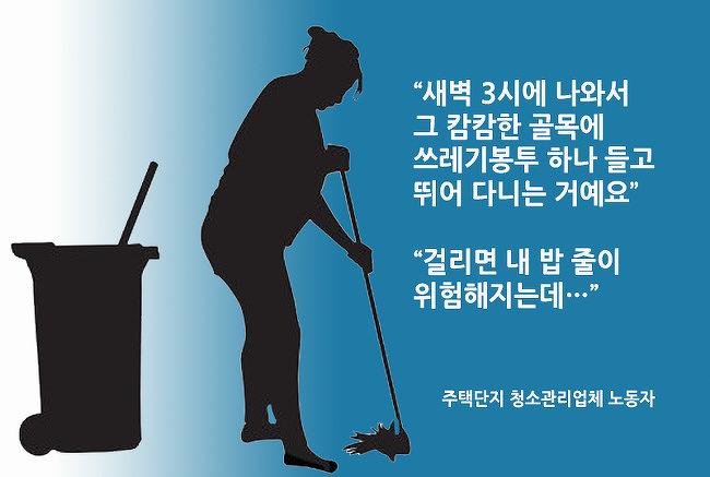 정왕동 주택단지 청소노동자들이 무단쓰레기..