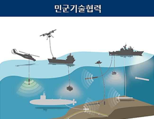 [민·군 기술협력] 해저 탐사 로봇의 끈끈한 생명줄