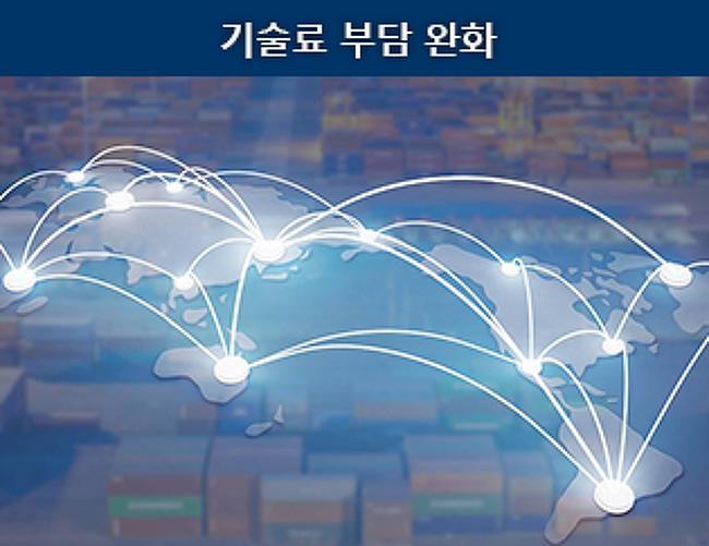 한국 방산업계의 위기? 기술료 부담 완화로 수출 경쟁력 Up~