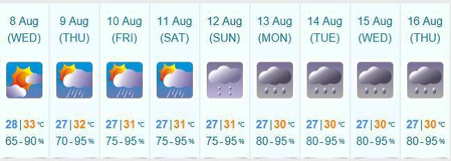 홍콩의 날씨: 2018년 8월 7일