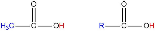 산-염기 반응. CH3COOH + CaCO3