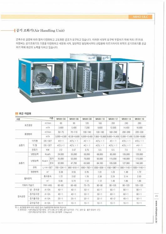 공기조화기 Air Handling Unit
