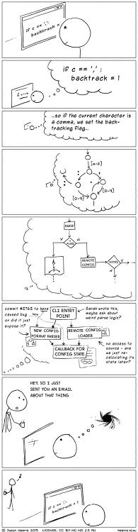 프로그래머가 작업중일 때 건드리면 안되는 이유