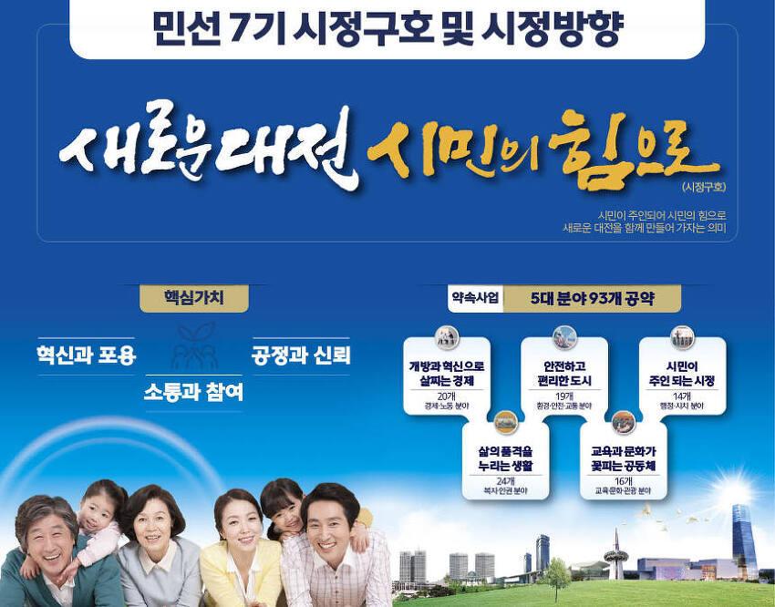 민선 7기 대전시정 구호 및 시정방향은? 대전시정 핫뉴스