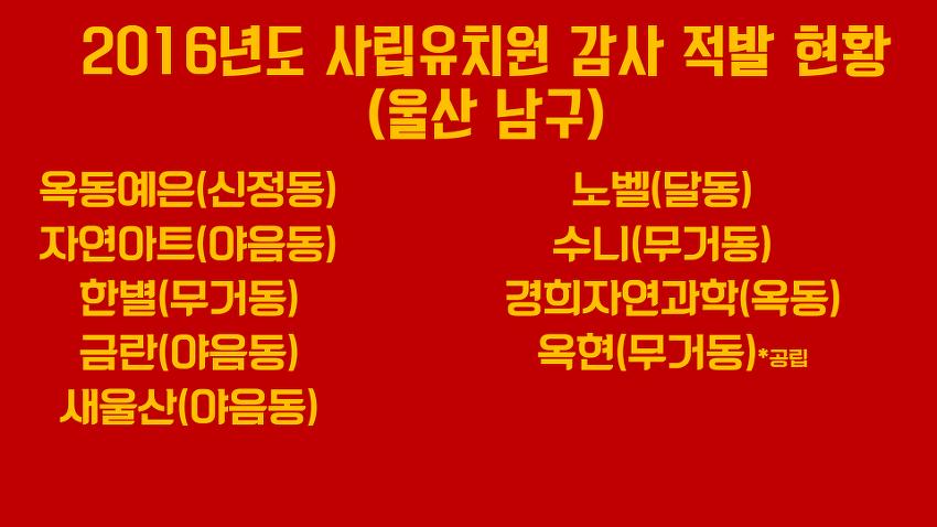 2016년도 사립유치원 감사 적발 현황 - 울산 남구