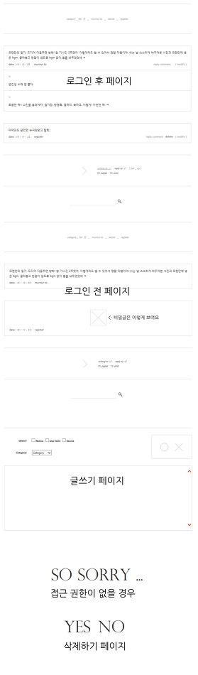NR_BBS_201512 일기장, 메모장